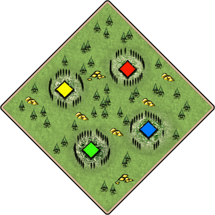 Ring Fortress